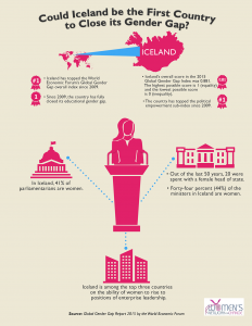 Infographic-Iceland - WNC